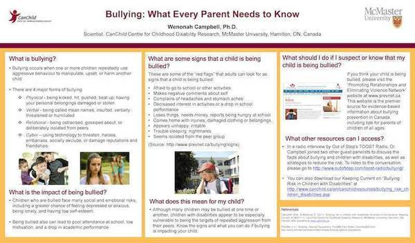 10bullying whateveryparentneedstoknow wcampbell small