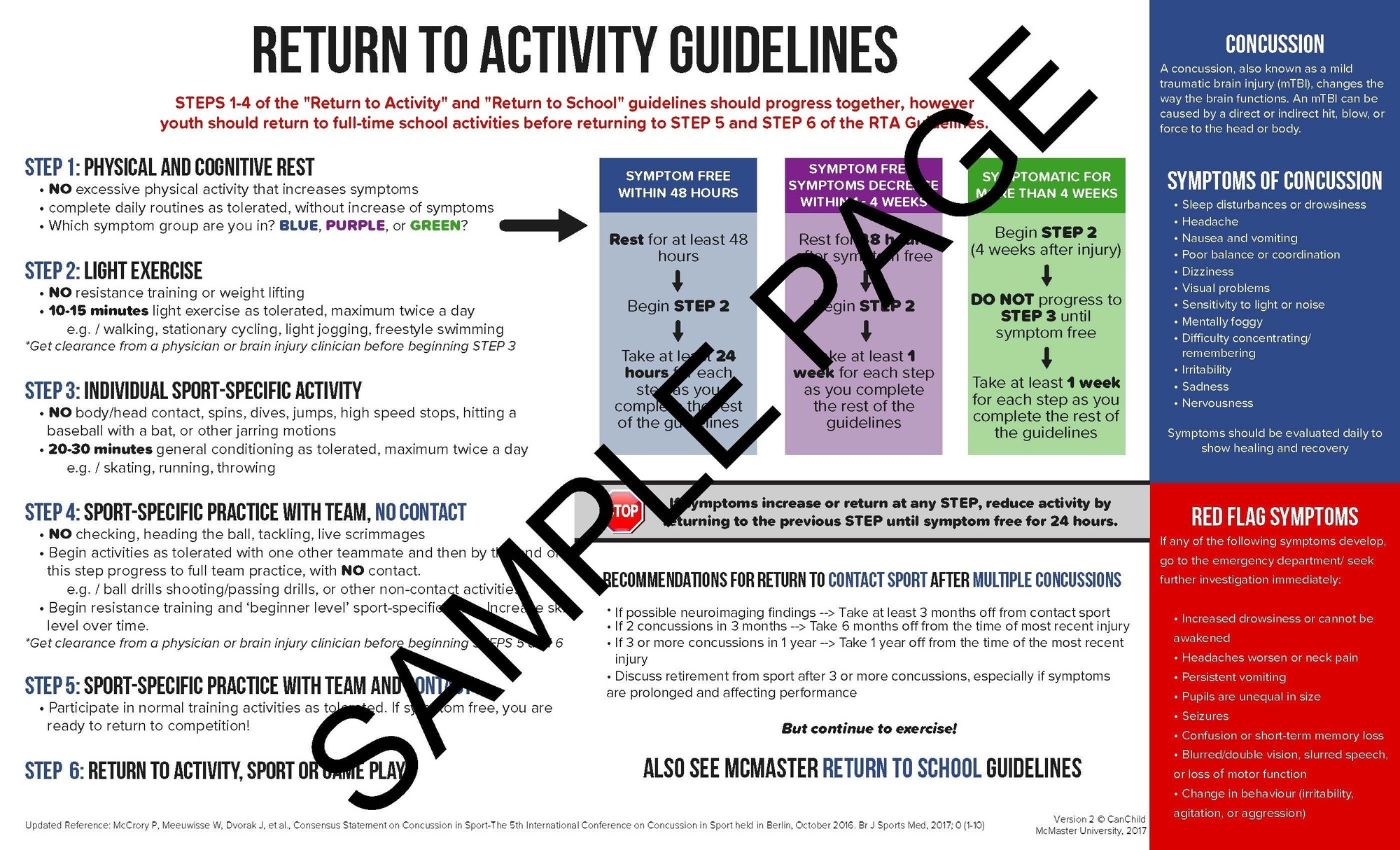 Return to activity guidelines for children and youth version 2 sample page