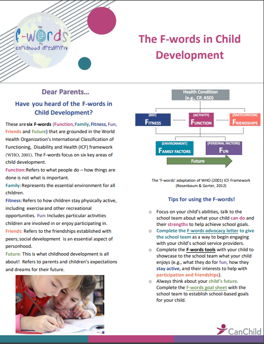 Newsletter for parents