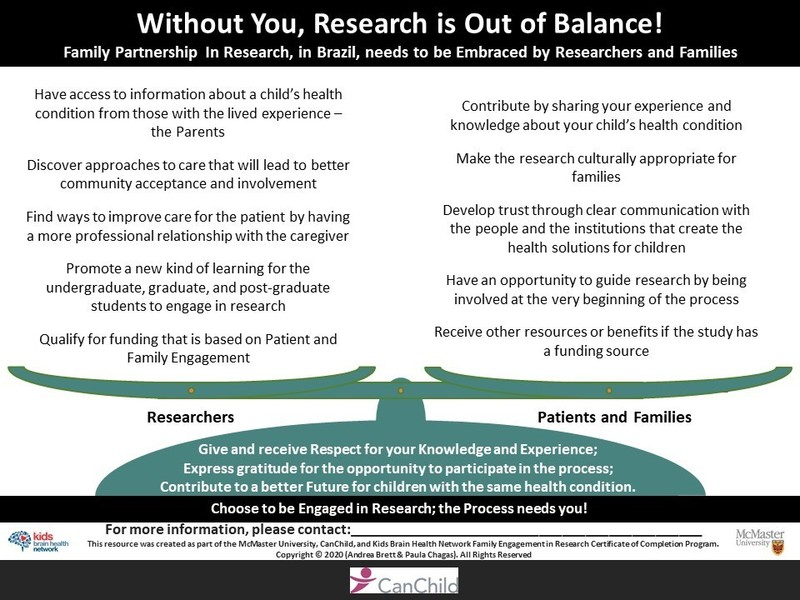 Without you research is out of balance